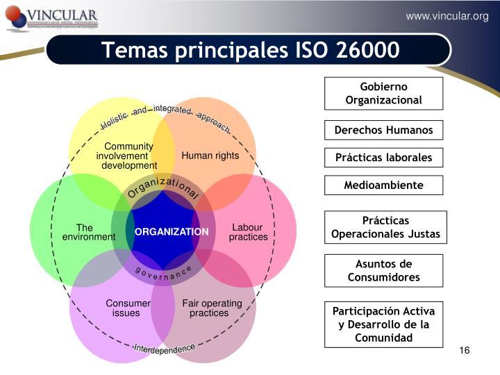 Temas principales ISO 26000