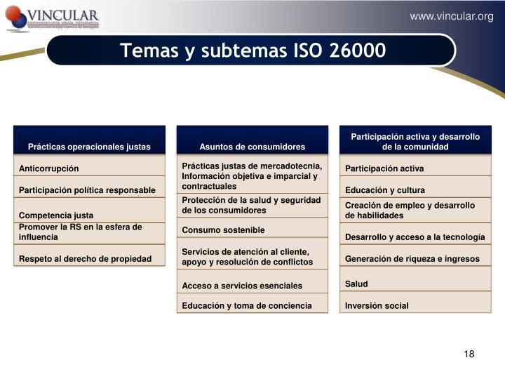 Temas y subtemas ISO 26000