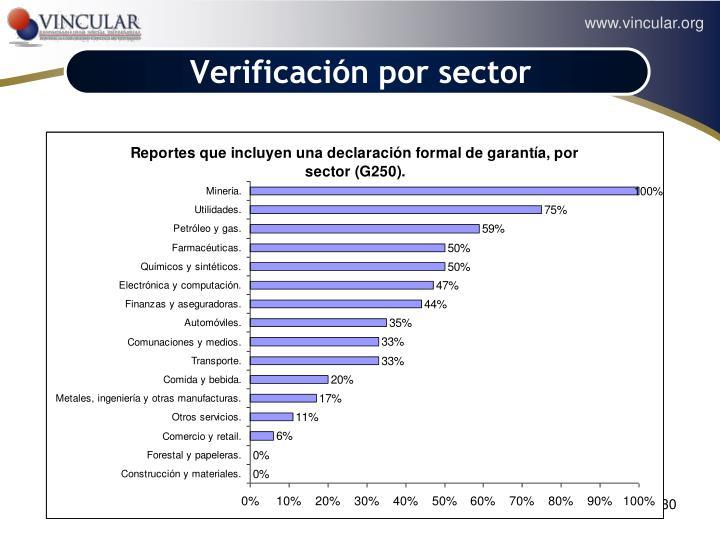 Verificación por sector