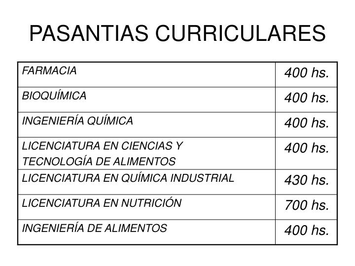 PASANTIAS CURRICULARES