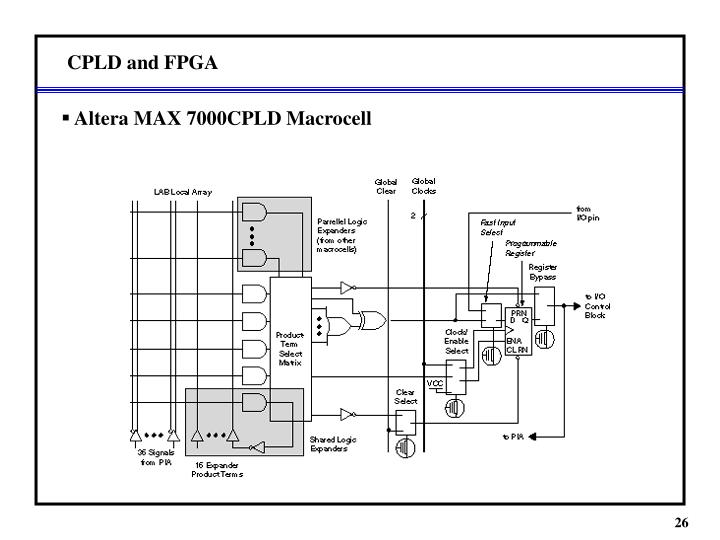 ppt - fpga  uc124 uacc4 powerpoint presentation