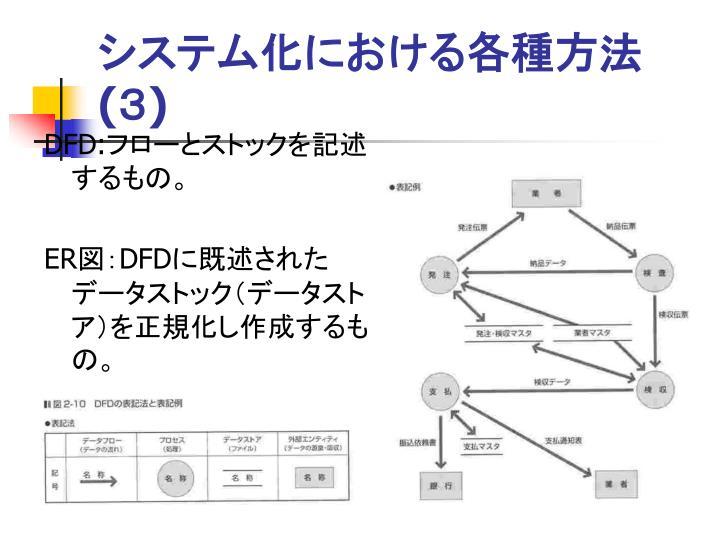 システム化における各種方法