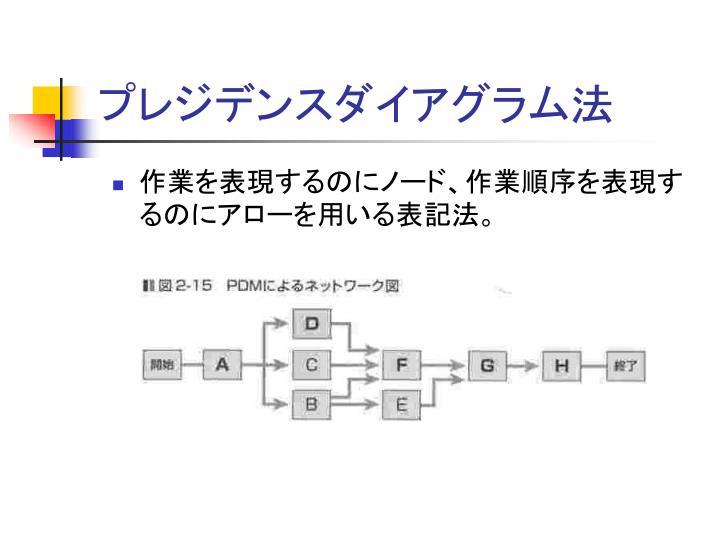 作業を表現するのにノード、作業順序を表現するのにアローを用いる表記法。