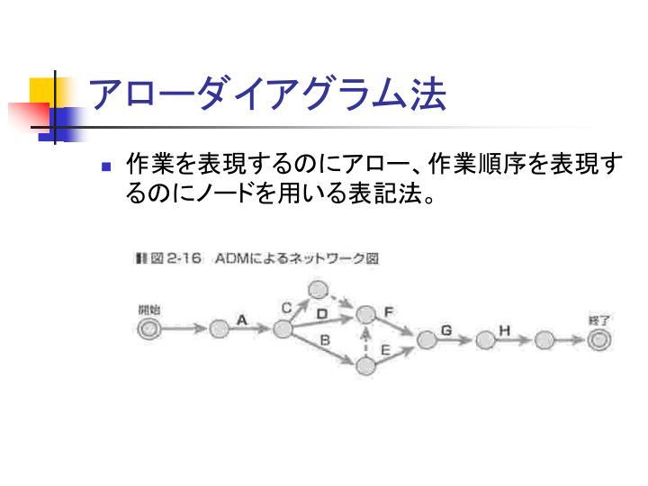 作業を表現するのにアロー、作業順序を表現するのにノードを用いる表記法。