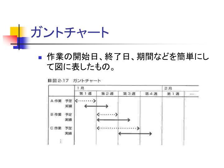 作業の開始日、終了日、期間などを簡単にして図に表したもの。