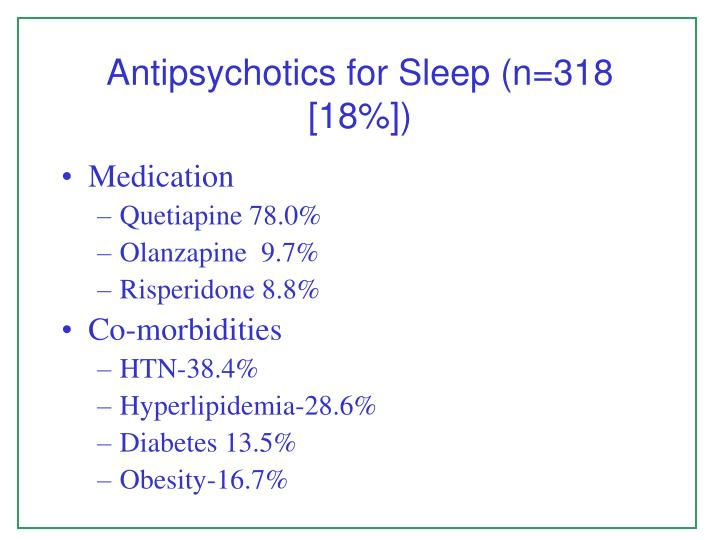 Antipsychotics for Sleep (n=318 [18%])