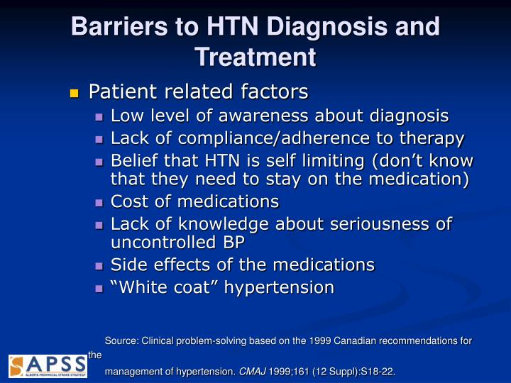 Barriers to HTN Diagnosis and Treatment