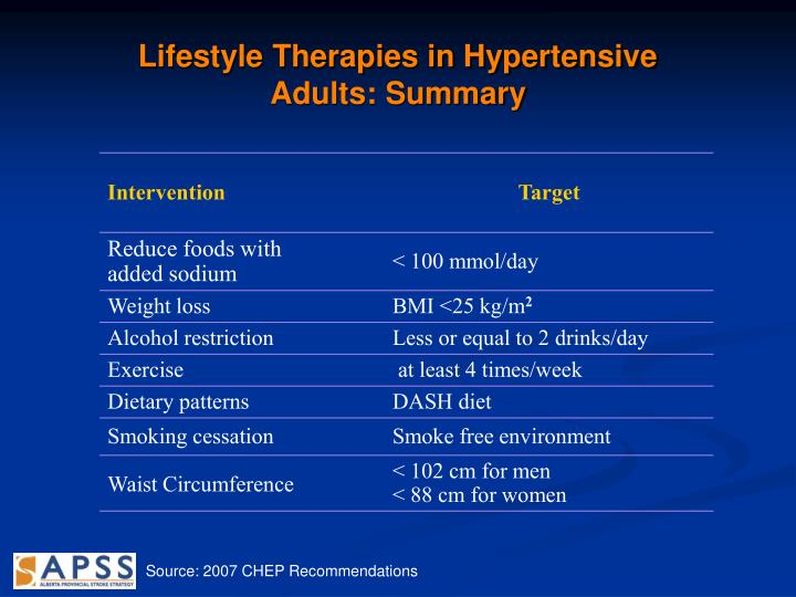 Lifestyle Therapies in Hypertensive