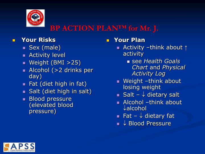 Your Risks