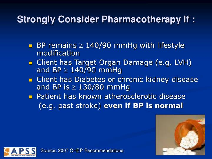 Strongly Consider Pharmacotherapy If :