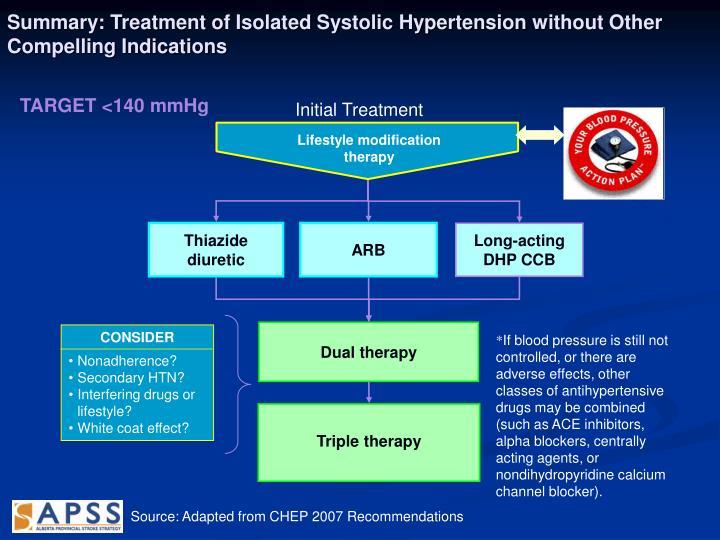 Summary: Treatment of Isolated Systolic Hypertension