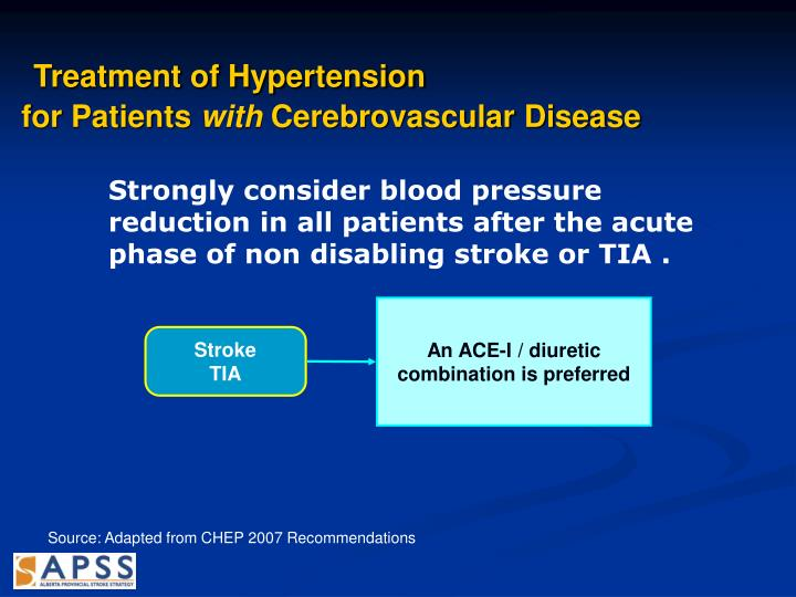 Strongly consider blood pressure reduction