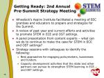 getting ready 2nd annual pre summit strategy meeting