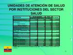 unidades de atenci n de salud por instituciones del sector salud