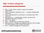 pqs product categories