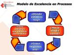 modelo de excelencia en procesos