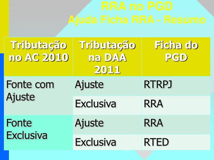 RRA no PGD
