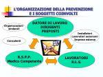 l organizzazione della prevenzione e i soggetti coinvolti