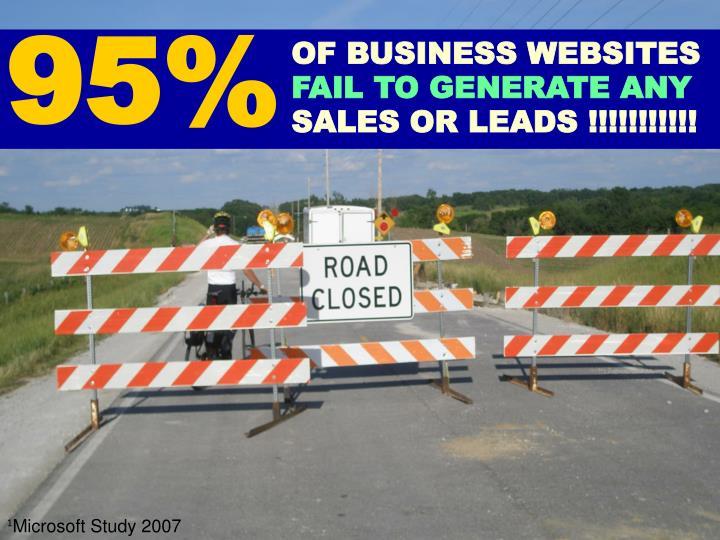 OF BUSINESS WEBSITES