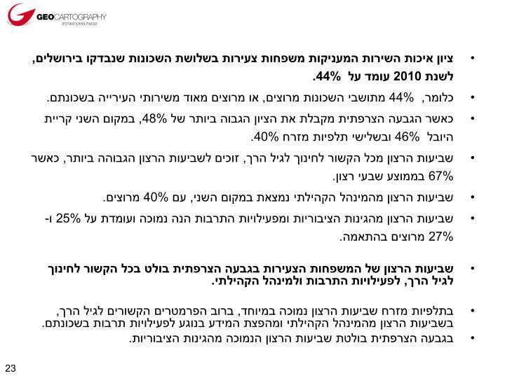 ציון איכות השירות המעניקות משפחות צעירות בשלושת השכונות שנבדקו בירושלים, לשנת 2010 עומד על  44%.
