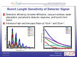 bunch length sensitivity of detector signal