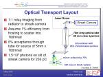 optical transport layout
