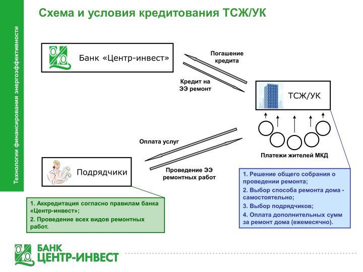 Схема и условия кредитования ТСЖ/УК