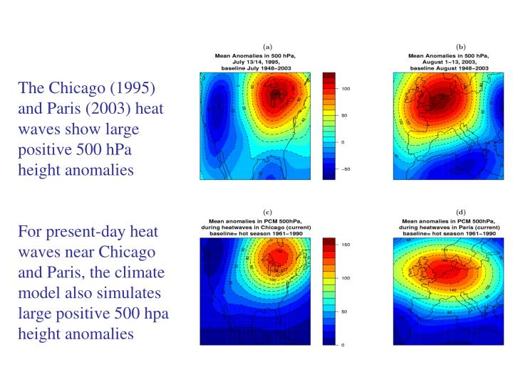 The Chicago (1995) and Paris (2003) heat waves show large positive 500 hPa height anomalies