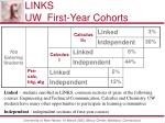 links uw first year cohorts