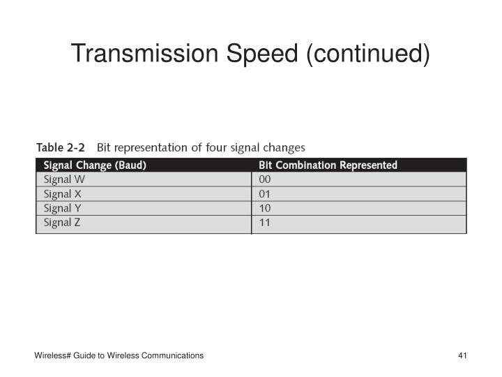 Transmission Speed (continued)