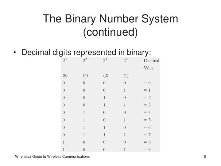 The Binary Number System (continued)