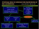 urokinase dans le traitement des bact ri mies et des candid mies jones gr ajic 1996 24 160
