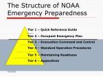 the structure of noaa emergency preparedness