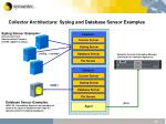 collector architecture syslog and database sensor examples