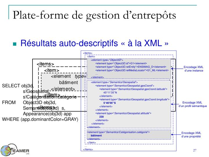 Encodage XML