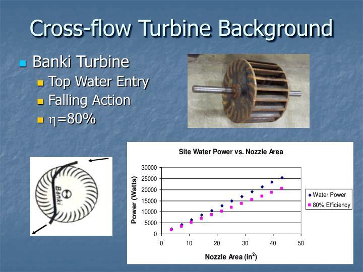 Cross-flow Turbine Background