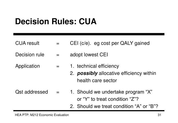 CUA result=CEI (c/e).  eg cost per QALY gained