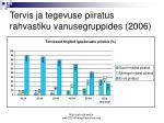 tervis ja tegevuse piiratus rahvastiku vanusegruppides 2006