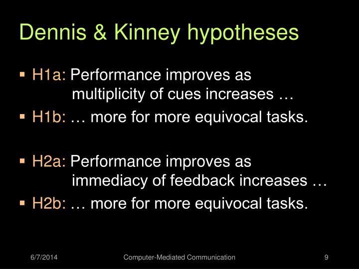 Dennis & Kinney hypotheses
