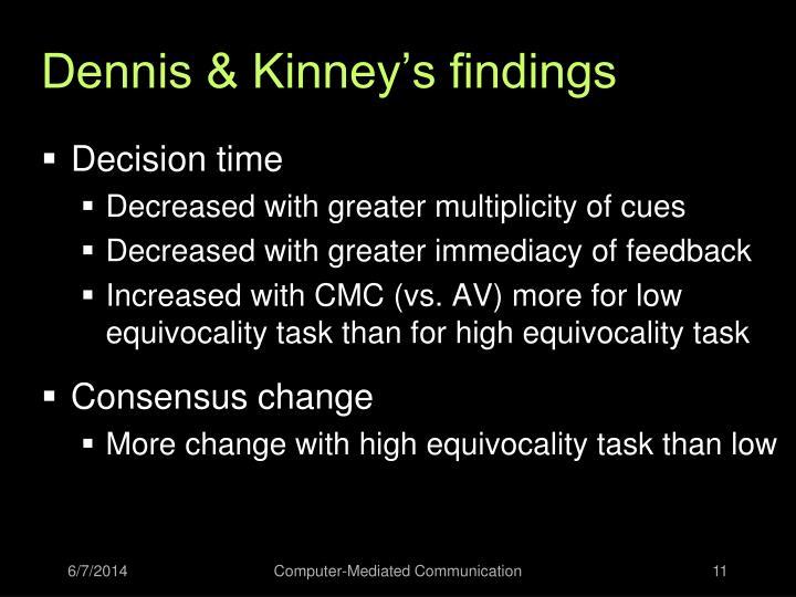 Dennis & Kinney's findings