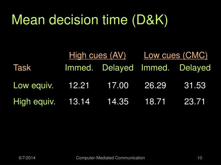 Mean decision time (D&K)