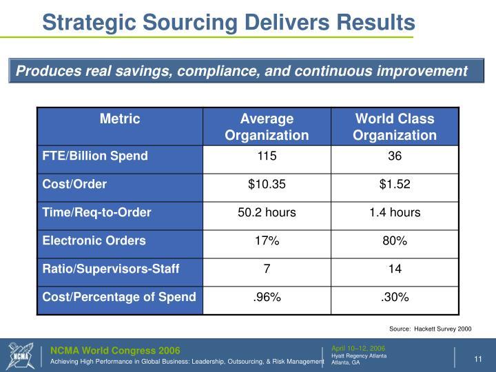 Strategic Sourcing Delivers Results