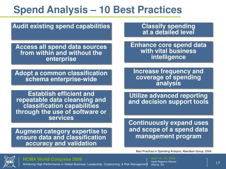 Spend Analysis – 10 Best Practices