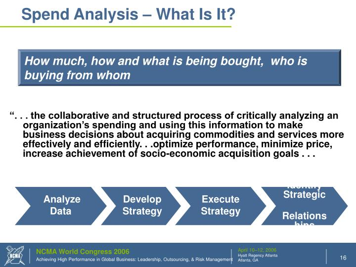 Spend Analysis – What Is It?