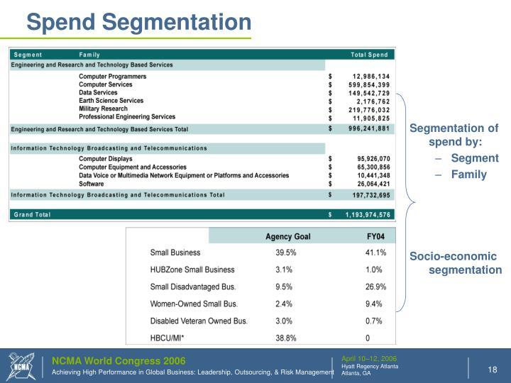 Spend Segmentation