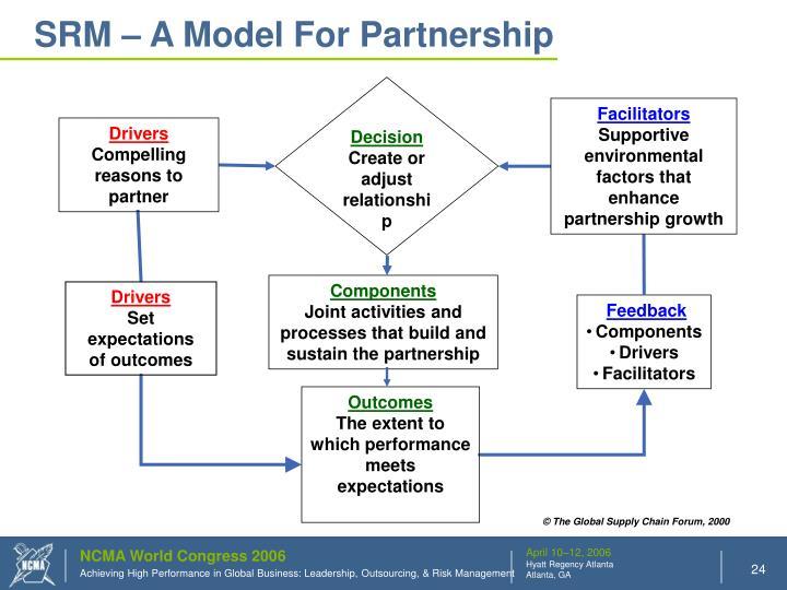 SRM – A Model For Partnership