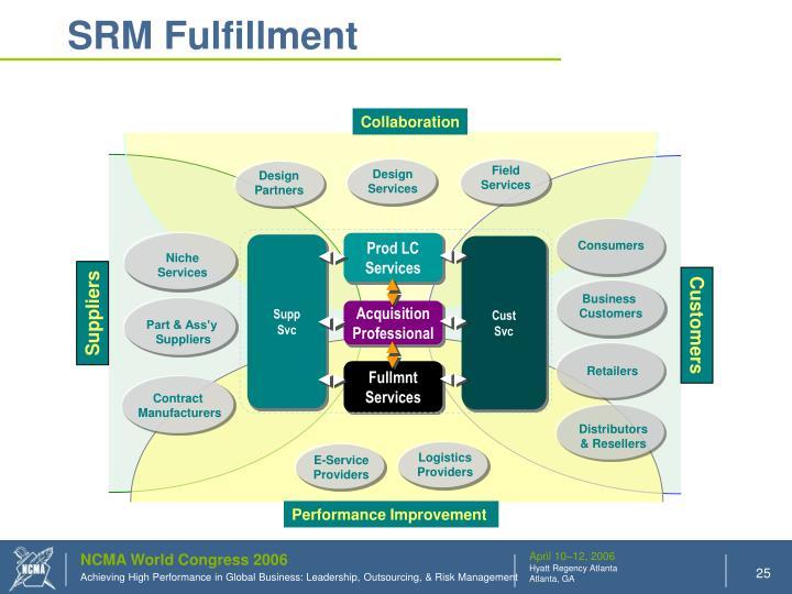 SRM Fulfillment