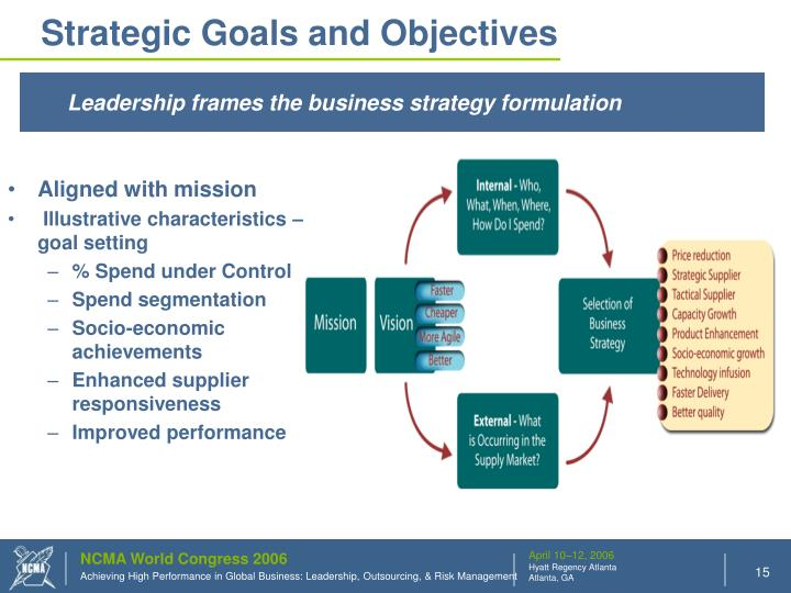 Strategic Goals and Objectives