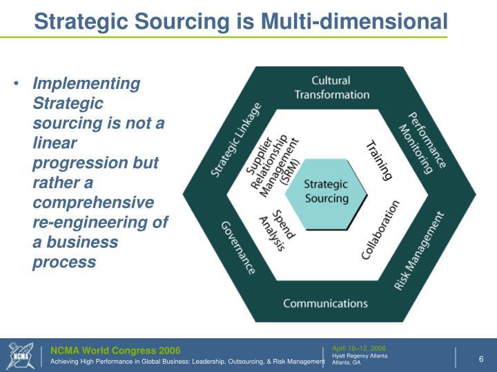 Strategic Sourcing is Multi-dimensional