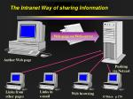 the intranet way of sharing information